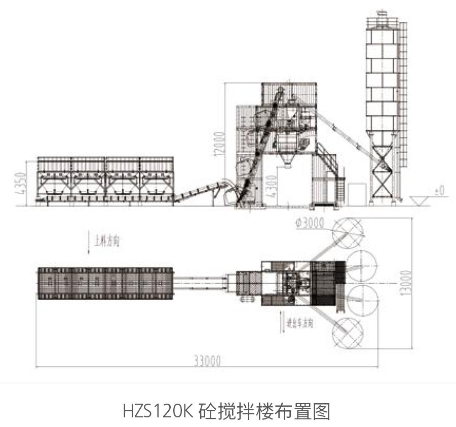 HZS120K砼搅拌楼布置图