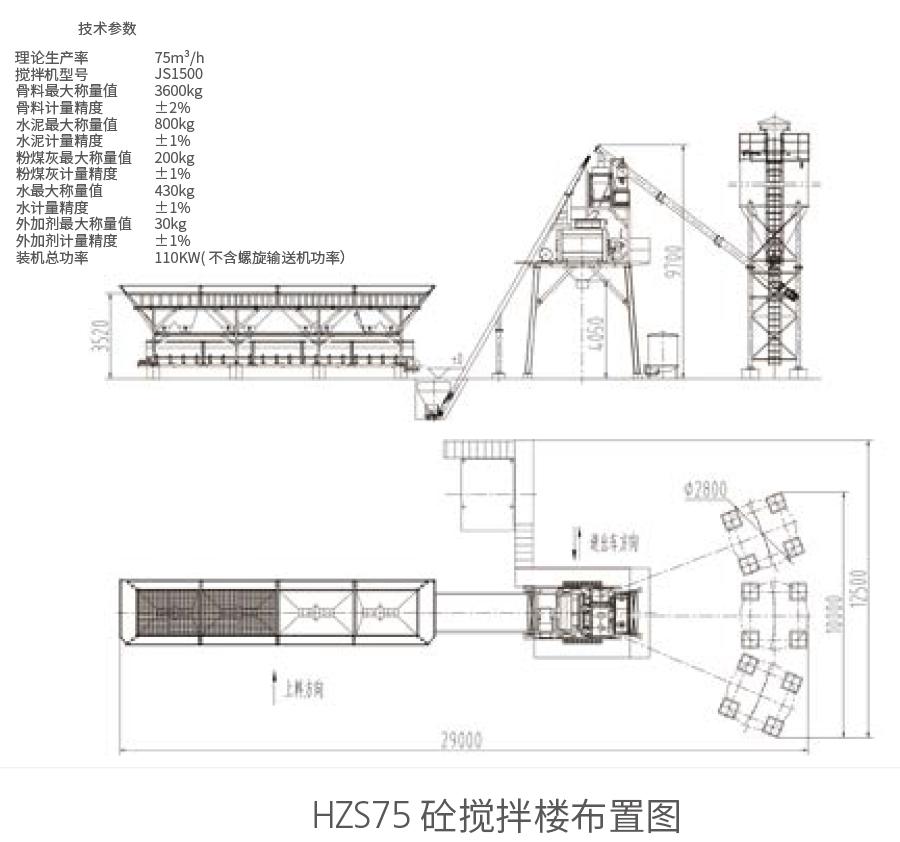 HZS75砼搅拌楼布置图