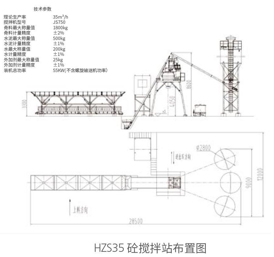 HZS35砼55直播吧手机版布置图