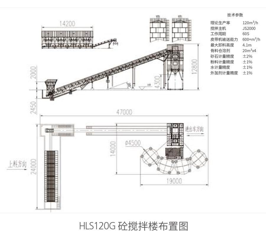 HLS120G砼搅拌楼布置图