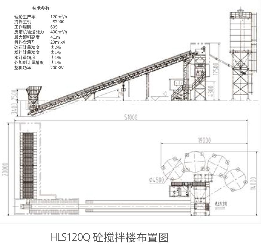 HLS120Q砼搅拌楼布置图