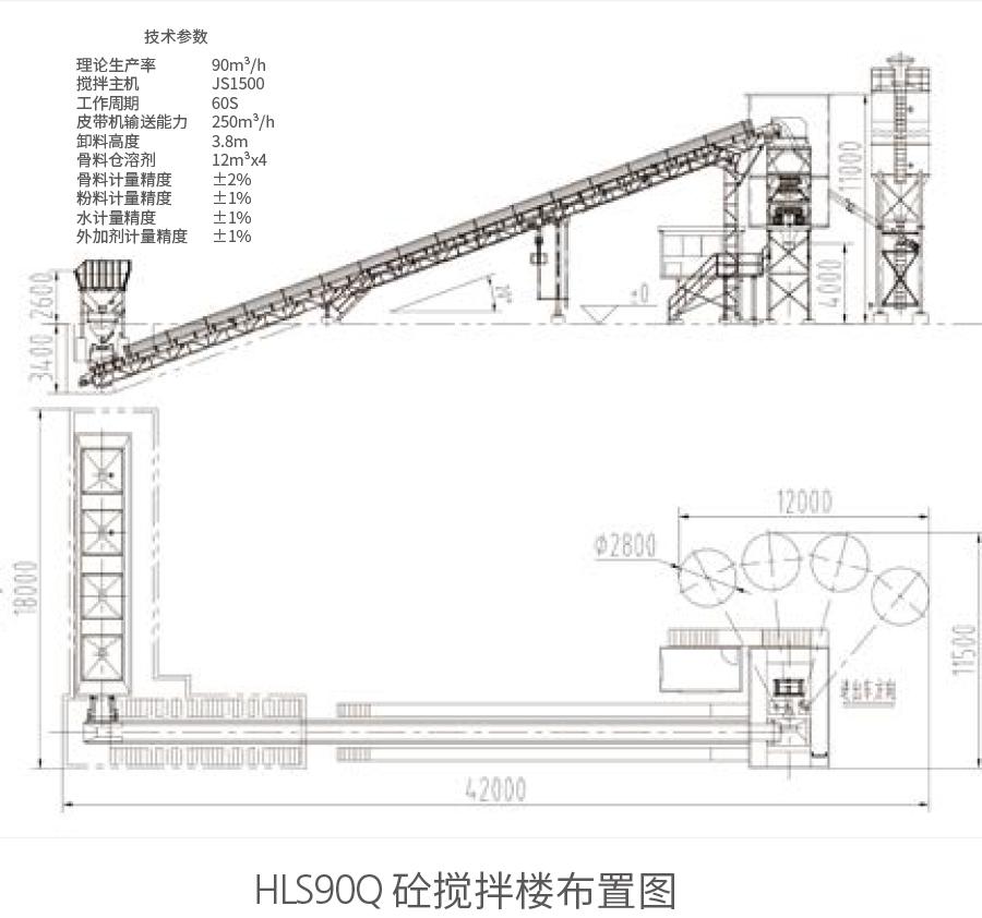 HLS90Q砼搅拌楼布置图